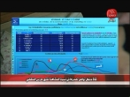 تواصل قناة حنبعل تصدرها في نسبة المشاهدة لشهر مارس المنقضي